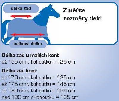 Změřte rozměry dek pro koně